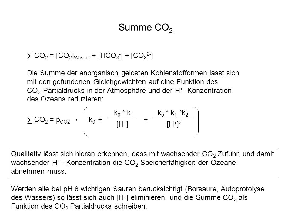 Summe CO2 ∑ CO2 = [CO2]Wasser + [HCO3-] + [CO32-]